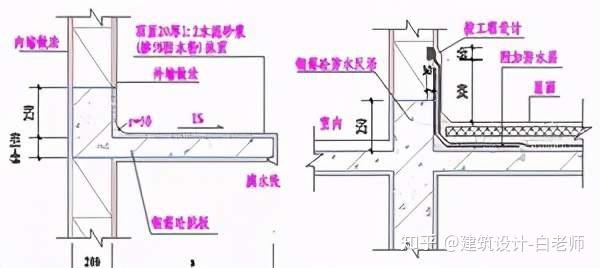 建筑平面施工图-要点汇总_8