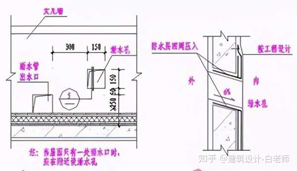 建筑平面施工图-要点汇总_12