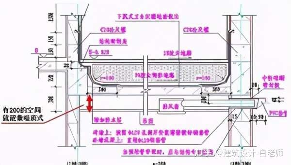 建筑平面施工图-要点汇总_10
