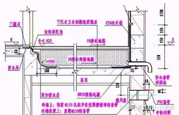 建筑平面施工图-要点汇总_11