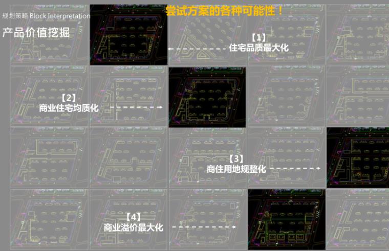 武汉某创塔子湖高层住宅_公寓塔楼方案文本-产品价值挖掘