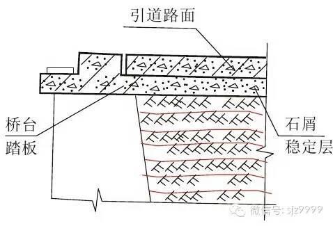 住宅通病详细图集(图文详解)_26