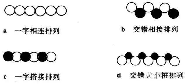 十种基坑支护结构施工选用及特点分析_6