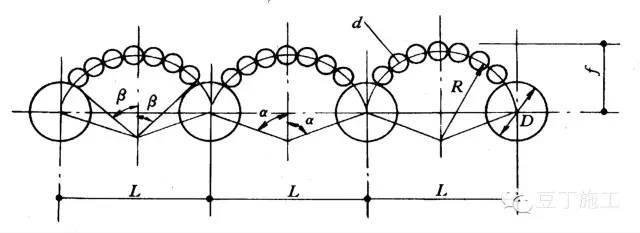 十种基坑支护结构施工选用及特点分析_8