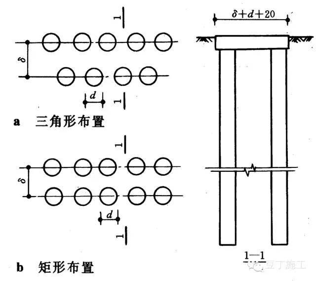 十种基坑支护结构施工选用及特点分析_7