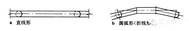十种基坑支护结构施工选用及特点分析_10