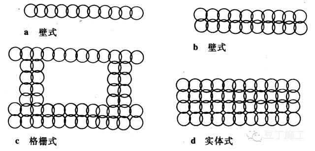 十种基坑支护结构施工选用及特点分析_17
