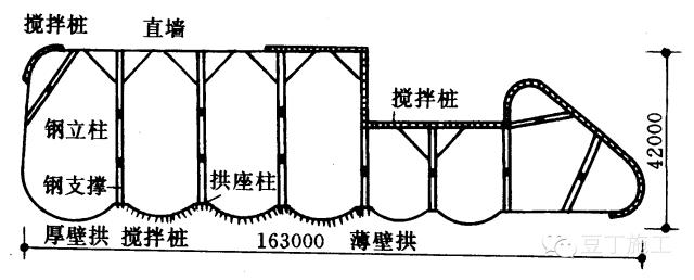 十种基坑支护结构施工选用及特点分析_21