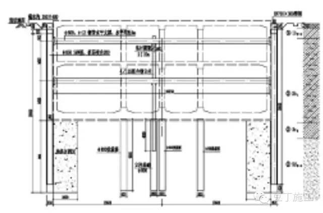 十种基坑支护结构施工选用及特点分析_26