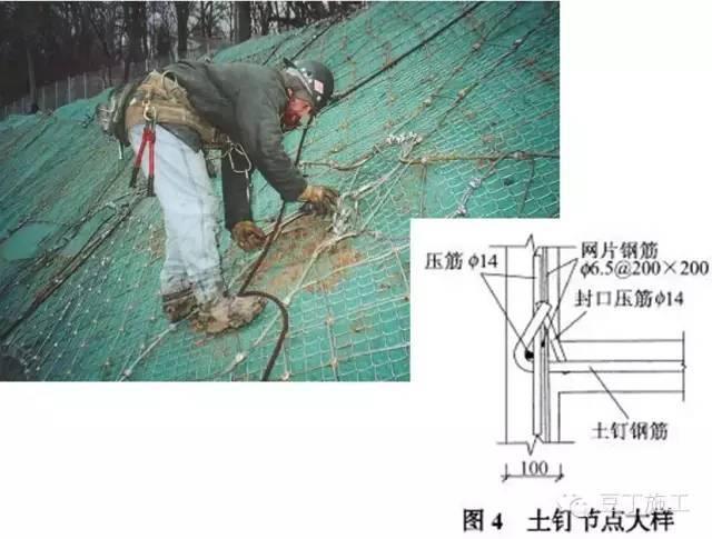 十种基坑支护结构施工选用及特点分析_28