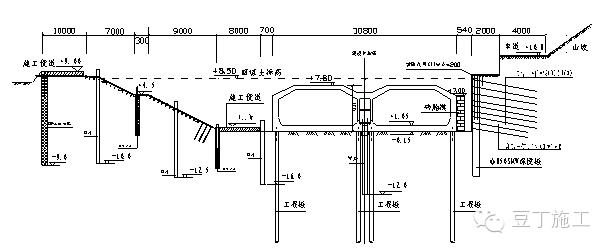 十种基坑支护结构施工选用及特点分析_31