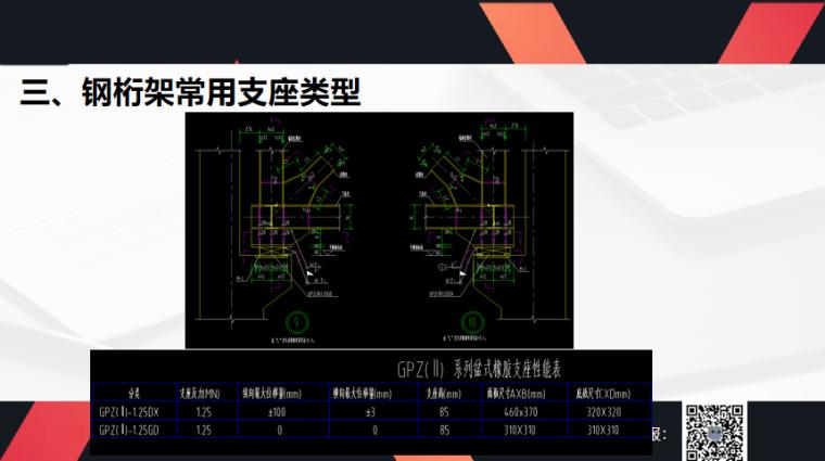 钢结构支座选型分析PPT(40页)-钢桁架常用支座类型