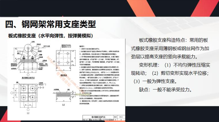 钢结构支座选型分析PPT(40页)-钢网架常用支座类型