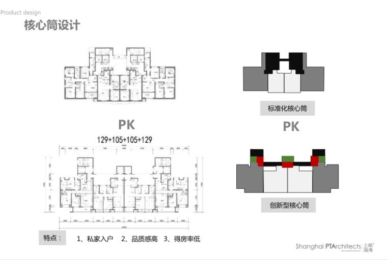 武汉某创塔子湖高层住宅_公寓塔楼方案文本-核心筒设计