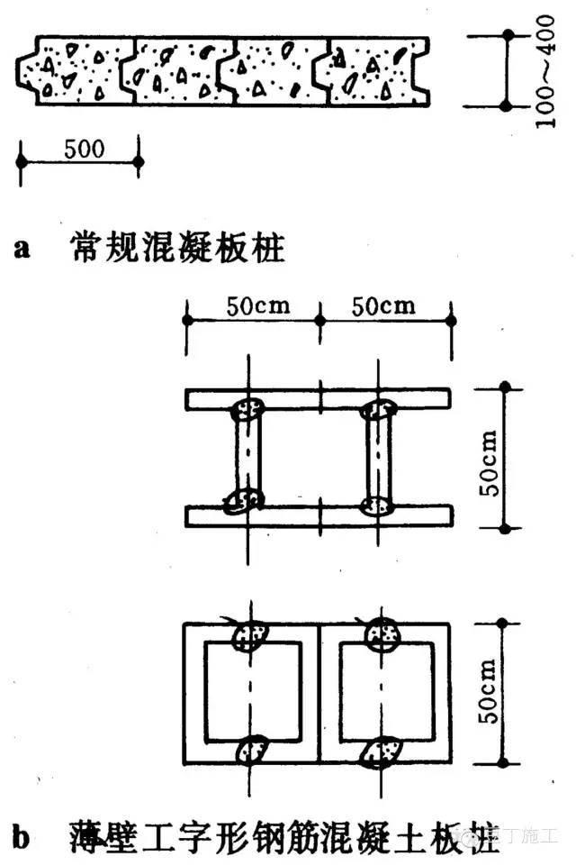 十种基坑支护结构施工选用及特点分析_3