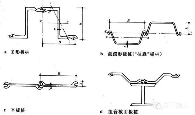 十种基坑支护结构施工选用及特点分析_2