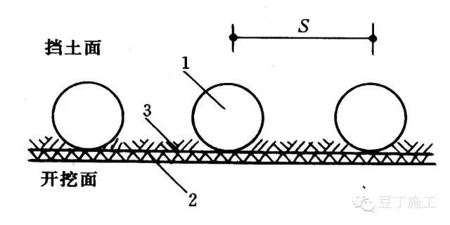 十种基坑支护结构施工选用及特点分析_4