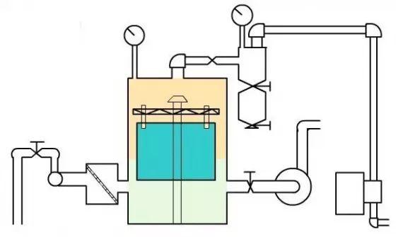 如何选用基坑深井降水的六种方式?_2