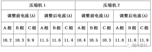 膨胀阀原理_安装_调试与案例_5