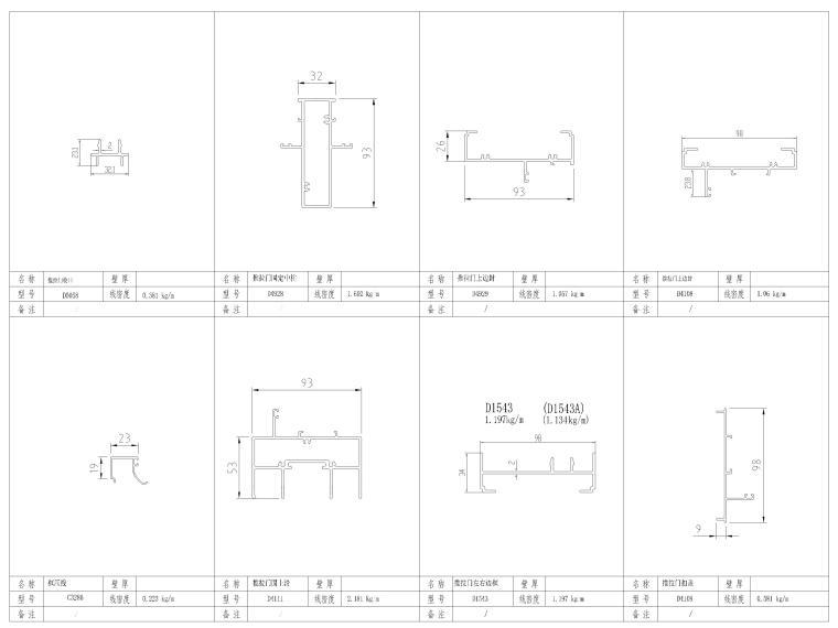 [汕头]住宅小区幕墙设计施工图2017-型材截面图