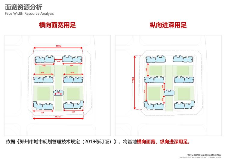 郑州国际新城商墅高层住宅建筑方案文本2019-面宽资源分析