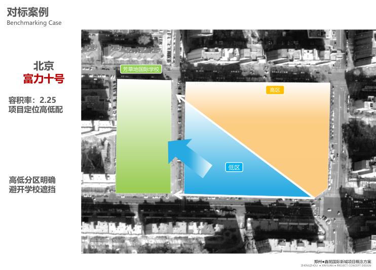 郑州国际新城商墅高层住宅建筑方案文本2019-对标案例