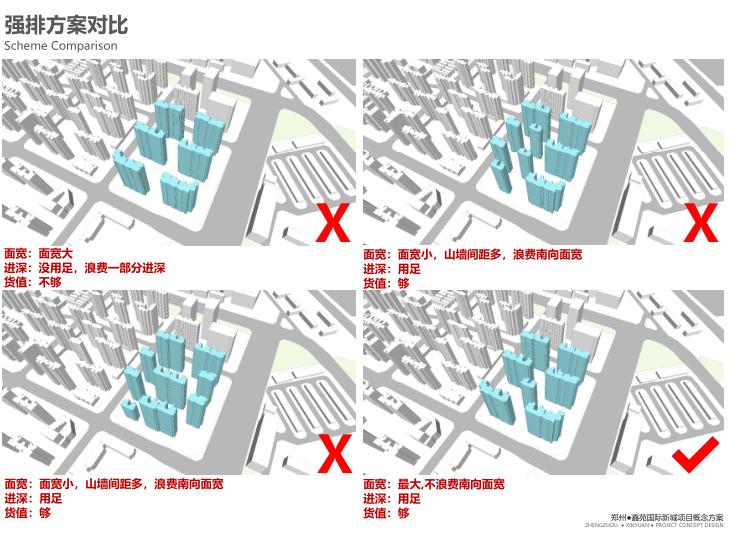 郑州国际新城商墅高层住宅建筑方案文本2019-强排方案对比