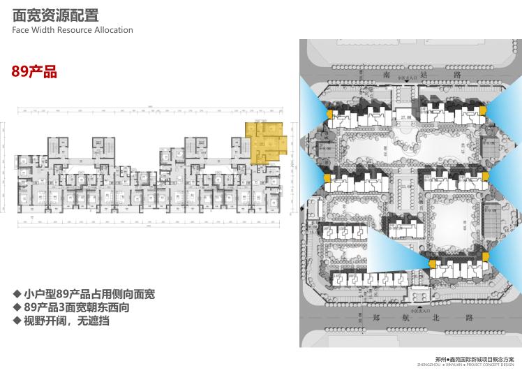 郑州国际新城商墅高层住宅建筑方案文本2019-面宽资源配置