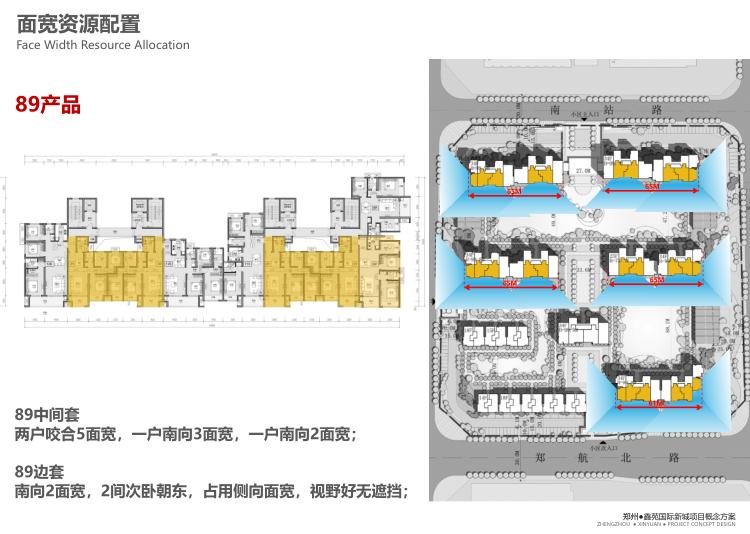 郑州国际新城商墅高层住宅建筑方案文本2019-89产品