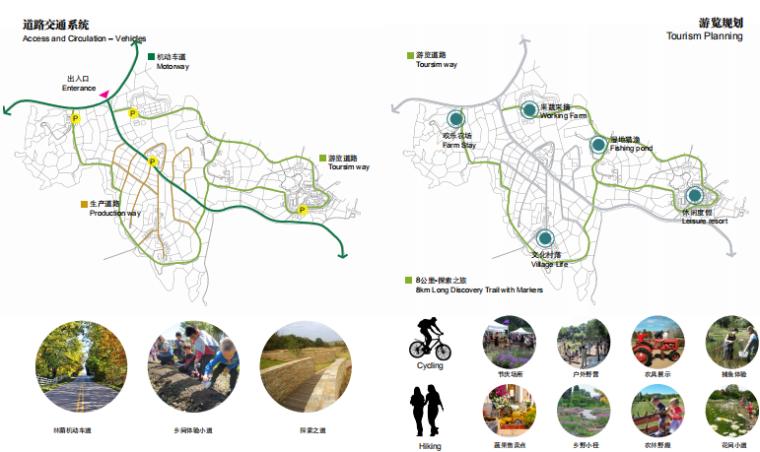 [武汉]后湖海生态休闲农业综合体总体规划-道路游览规划