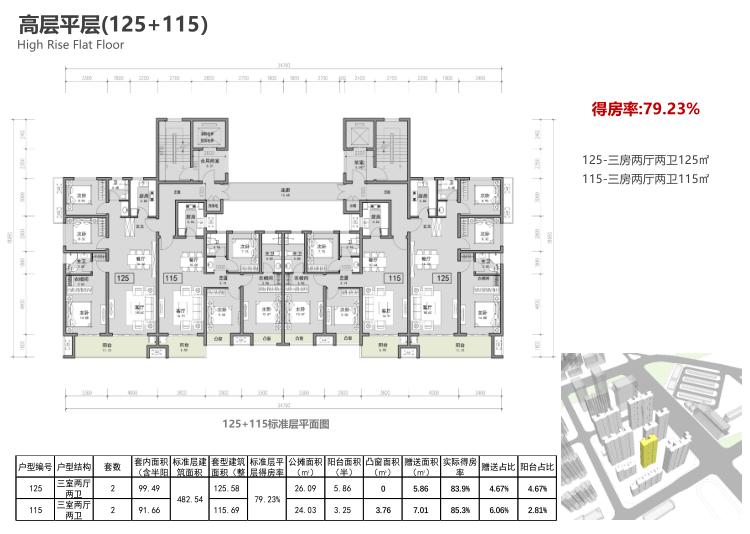 郑州国际新城商墅高层住宅建筑方案文本2019-高层平层(125+115)