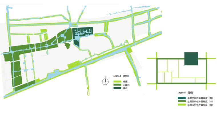 [杭州]滨水田园农业创业休闲小镇概念设计-绿地结构规划