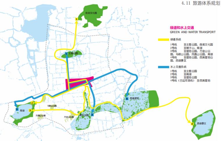 [杭州]滨水田园农业创业休闲小镇概念设计-旅游体系规划