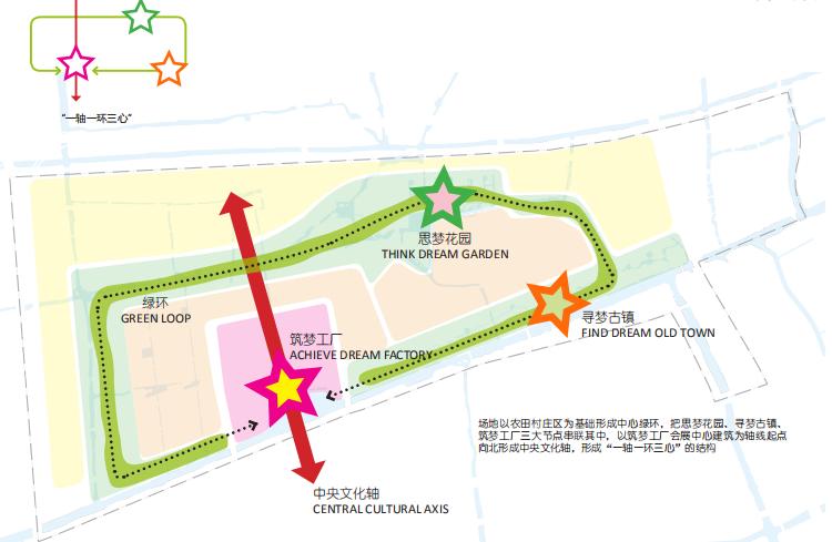 [杭州]滨水田园农业创业休闲小镇概念设计-空间结构规划