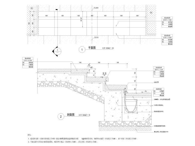 [广东]知名企业销售中心景观施工图+SU模型-标准台阶详图