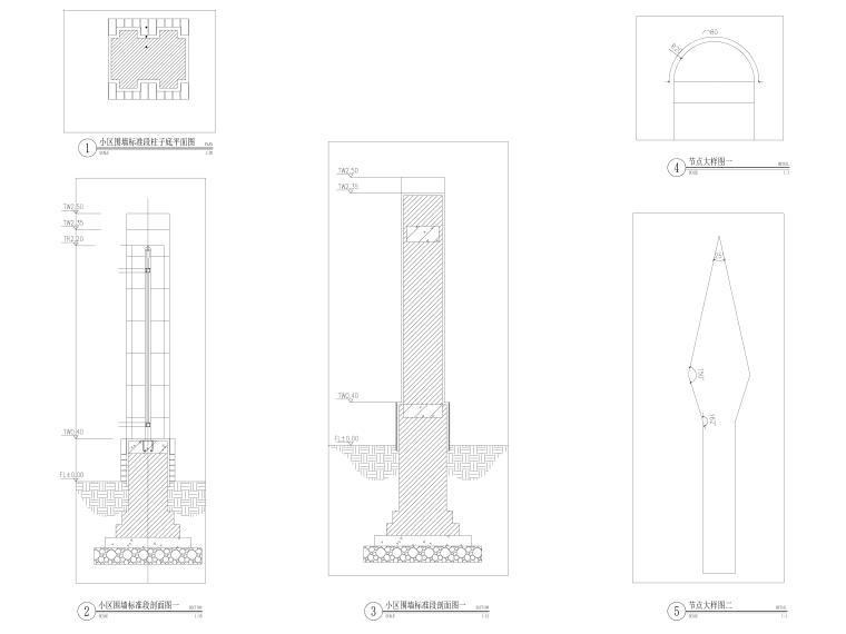 [广西]现代高端示范区园建全套施工图CAD-围墙标准段剖面图
