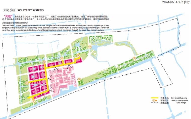 [杭州]滨水田园农业创业休闲小镇概念设计-步行交通规划
