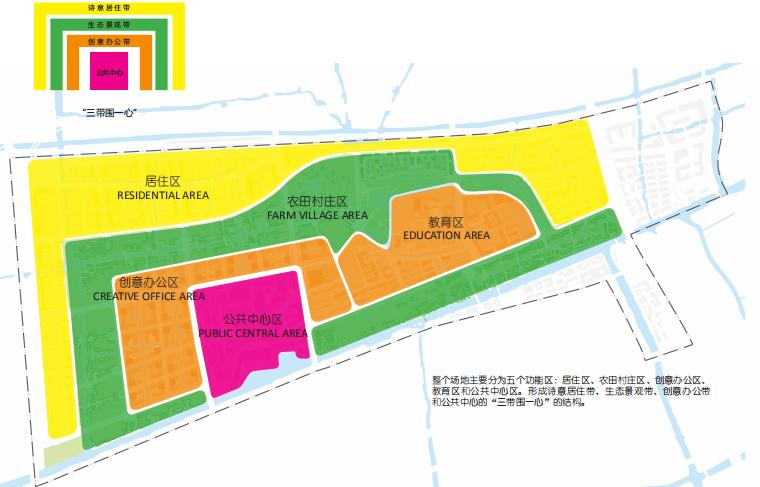 [杭州]滨水田园农业创业休闲小镇概念设计-功能结构规划