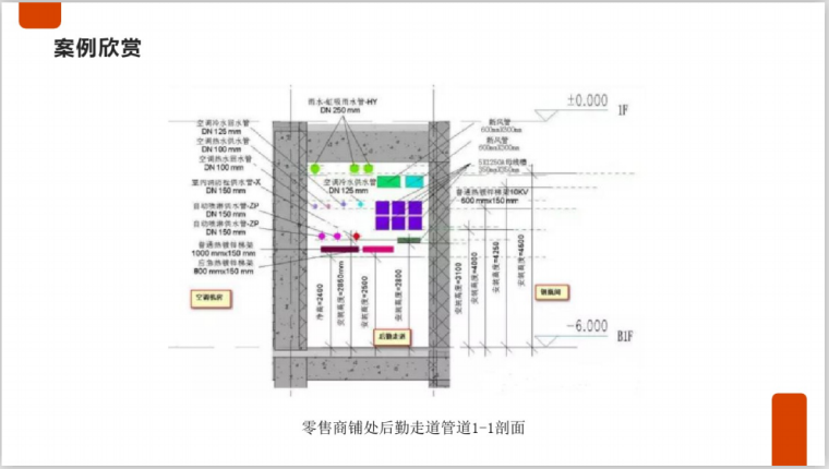 BIM设备及管线综合检查优化PDF-基于BIM技术的设备管线优化设计(34页)-案例欣赏