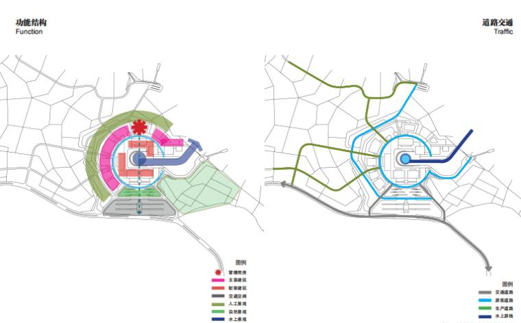 [武汉]后湖海生态休闲农业综合体总体规划-功能结构道路交通
