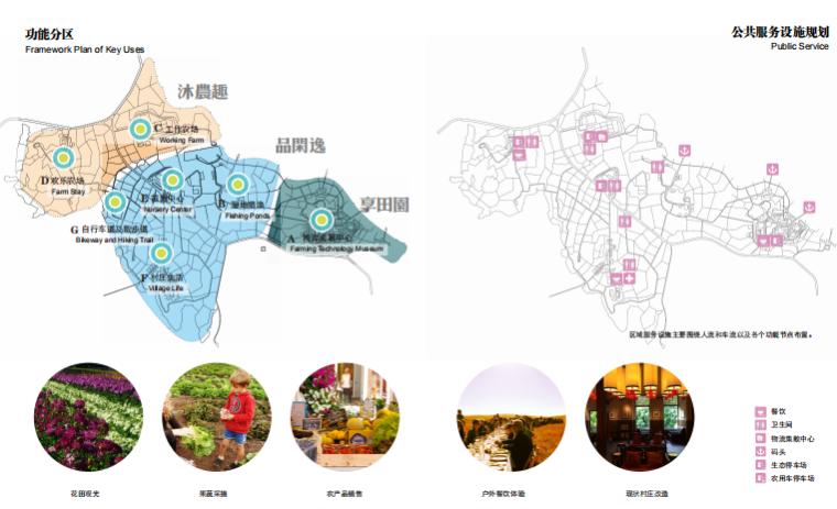 [武汉]后湖海生态休闲农业综合体总体规划-公共服务设施