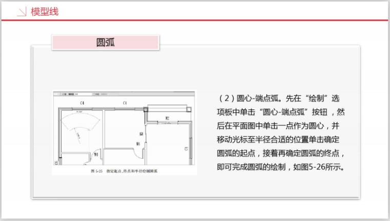 工业设计研究院BIM知识精讲二(269页)-模型线