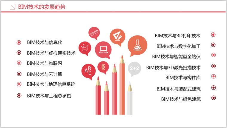 工业设计研究院BIM知识精讲一(208页)-BIM技术发展趋势