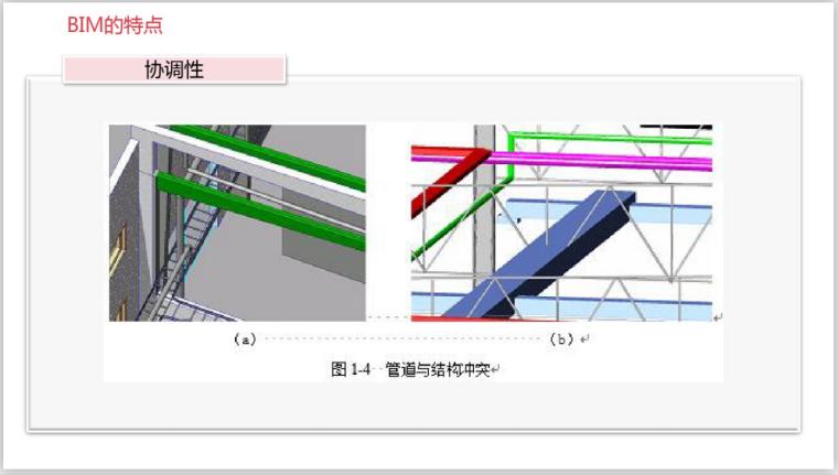 工业设计研究院BIM知识精讲一(208页)-BIM协调性特点
