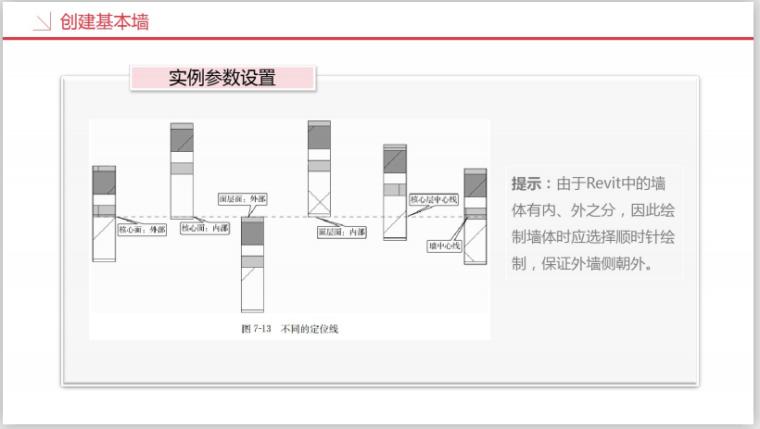 工业设计研究院BIM知识精讲二(269页)-实例参数设置