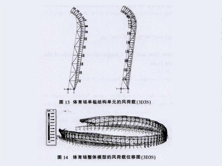 某体育公园结构设计要点-体育场整体模型的风荷载位移图