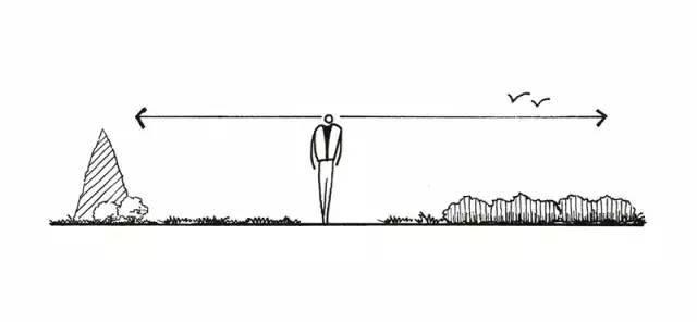 干货 植物景观设计总则_3