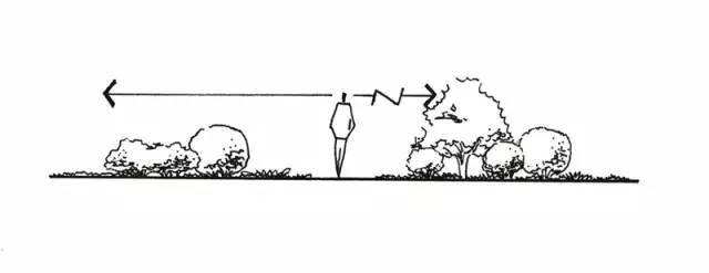 干货 植物景观设计总则_5