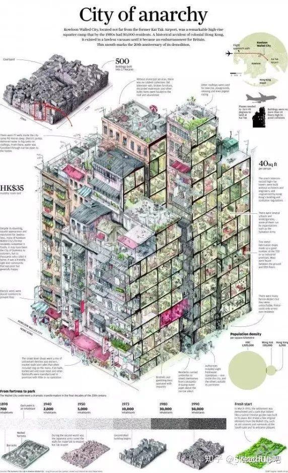 如何画出高端大气的建筑设计方案分析图?_2