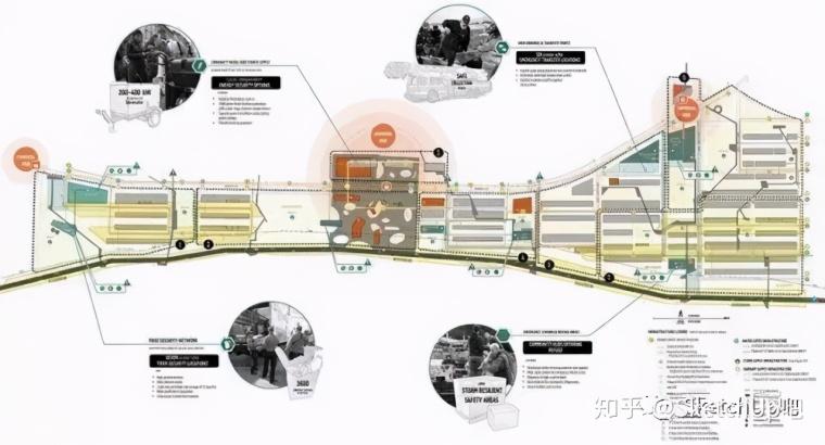 如何画出高端大气的建筑设计方案分析图?_34